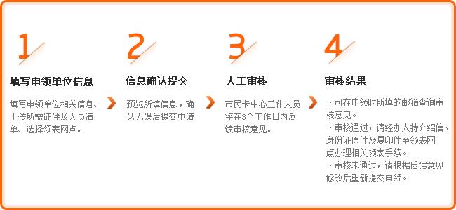 杭州市社保卡如何在网上办理呢?办理流程是什么?