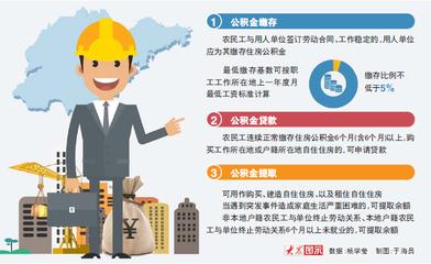 山东将推动住房公积金政策向农民工覆盖