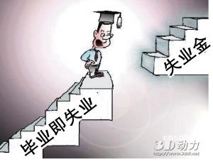 大学生可参加失业保险
