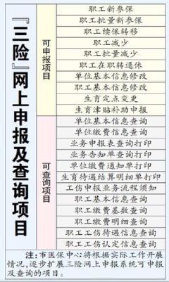 参保单位哈尔滨启动生育三险网上申报;参保人员将更加方便